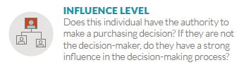 lead qualification influence