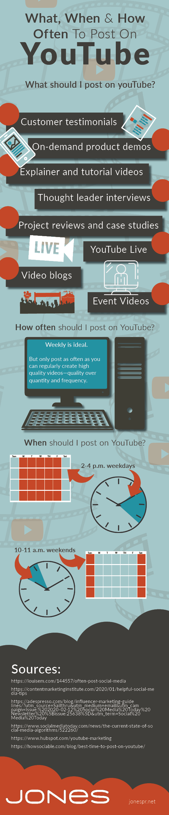 What, How and When to post on YouTube