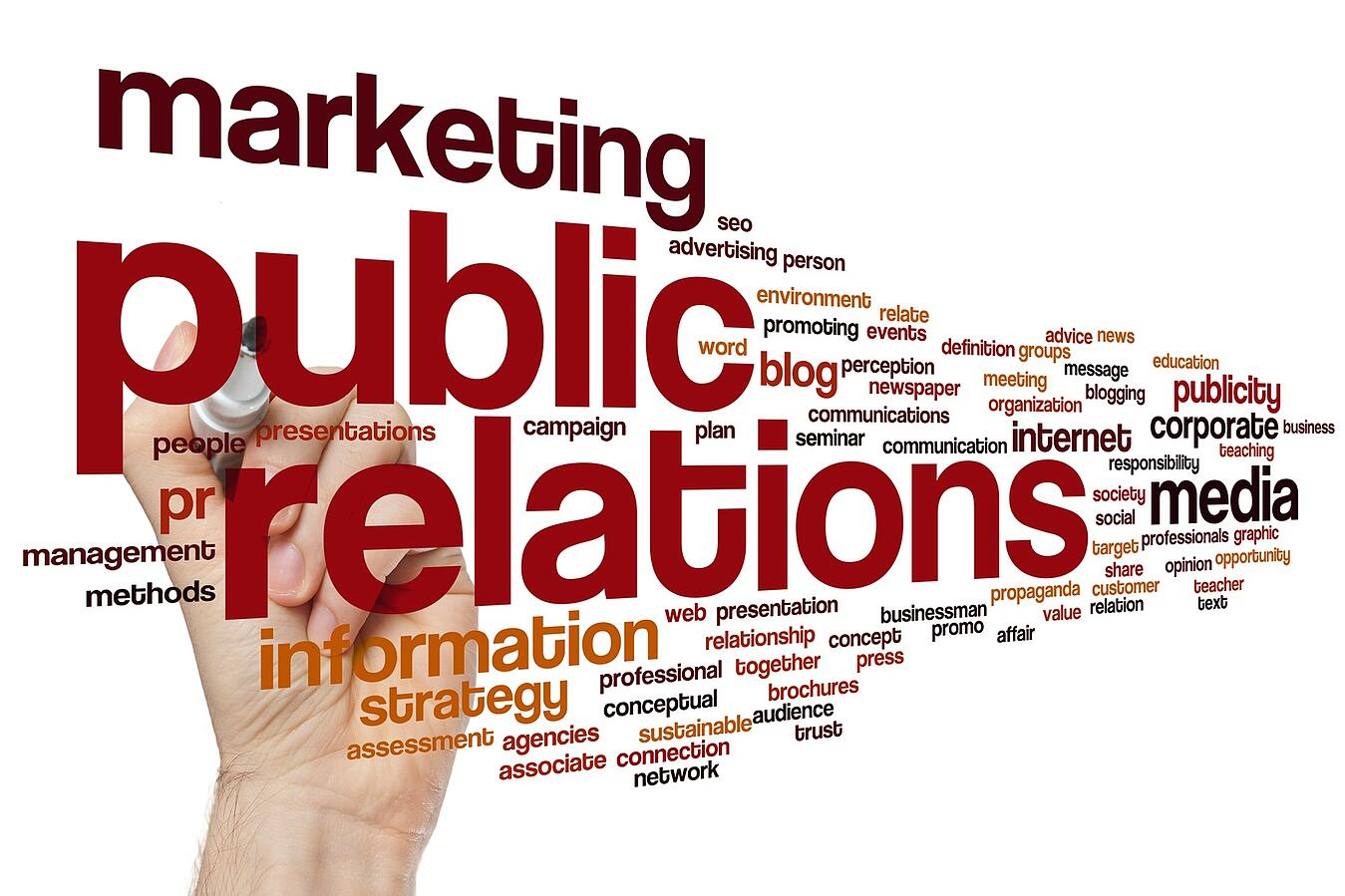 How PR & Marketing Can Cooperate to Fill the Sales Funnel