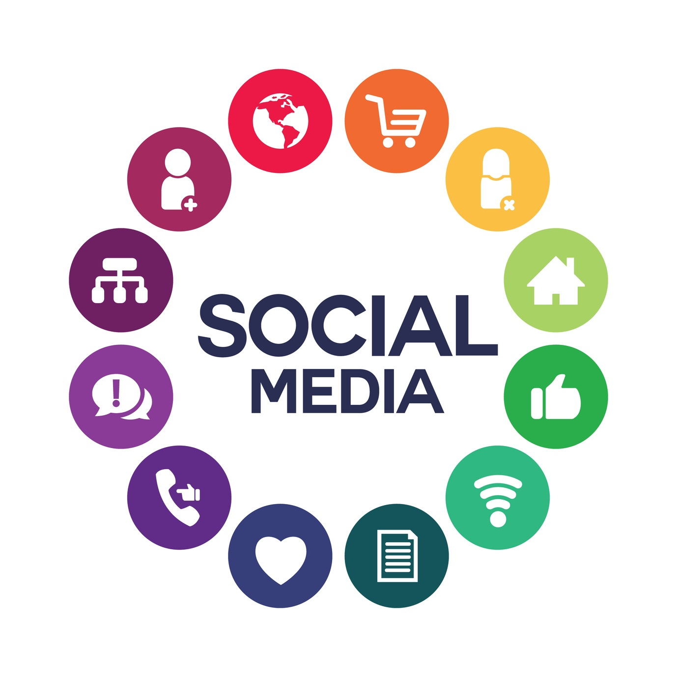Using Social Media to Drive Traffic, Leads & Sales