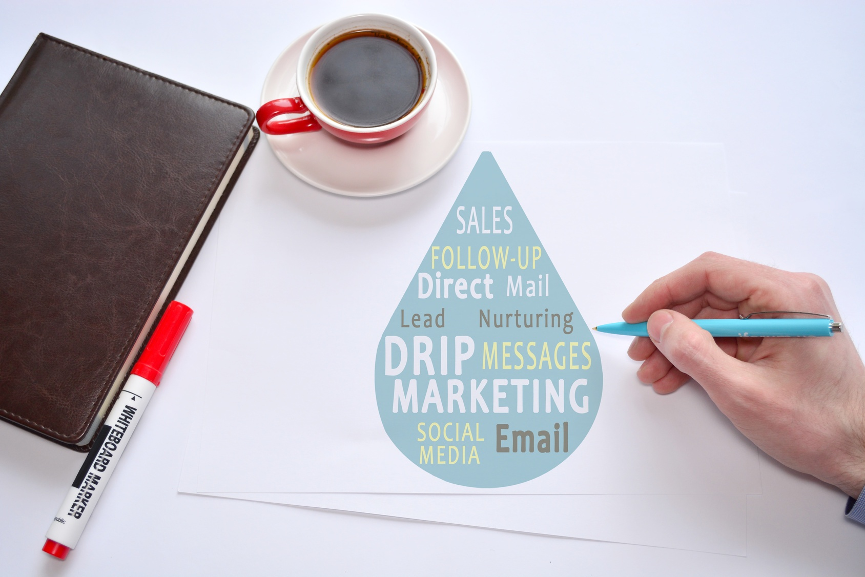 5 Steps to Your Next Lead Nurturing Campaign