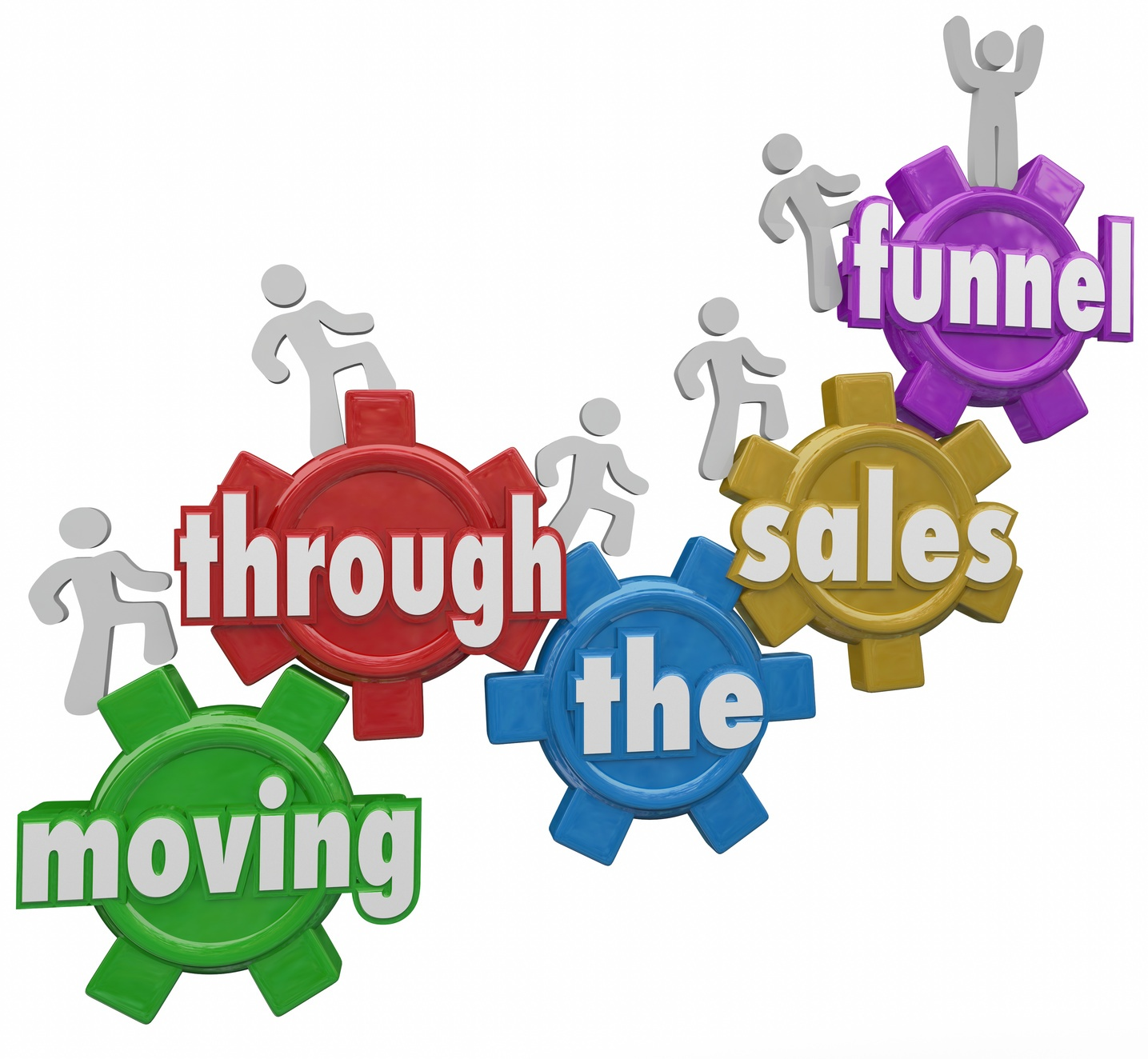 Know Your Sales Funnel Stages
