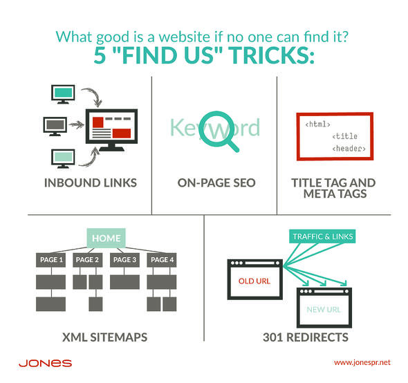 5 ways to make sure your website can be found