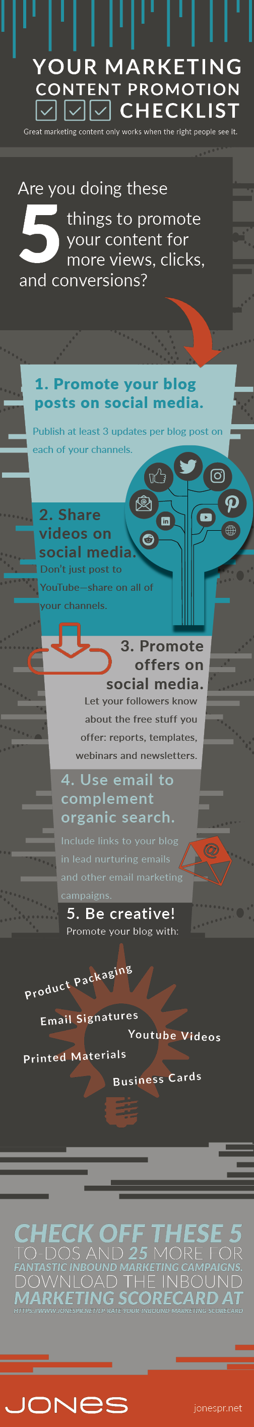 5 Ways To Promote Your Marketing Content (infographic)