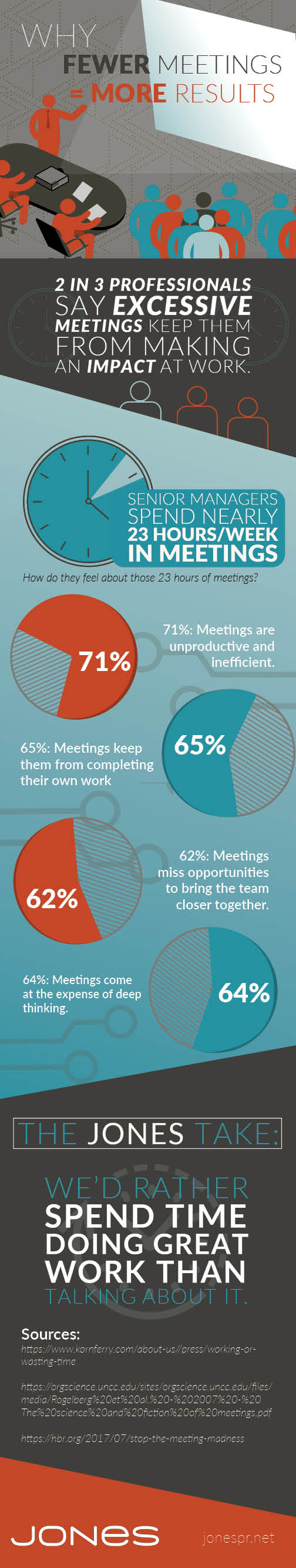 Accountability > Face Time (infographic)