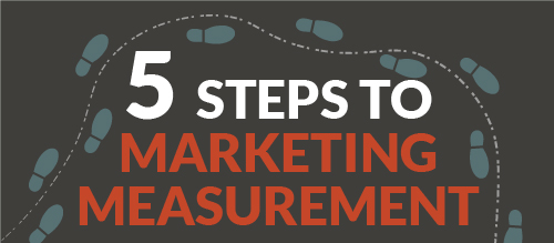 Your Marketing Measurement & Reporting Checklist (infographic)