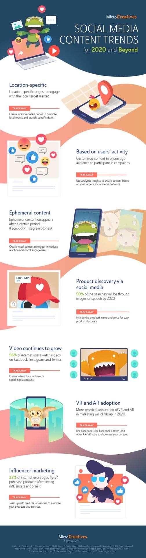Social Media Content Trends