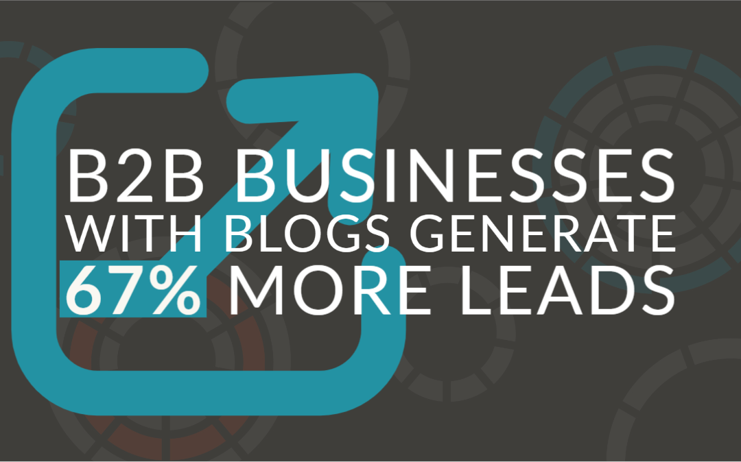 B2B business with blogs generate 67% more leads