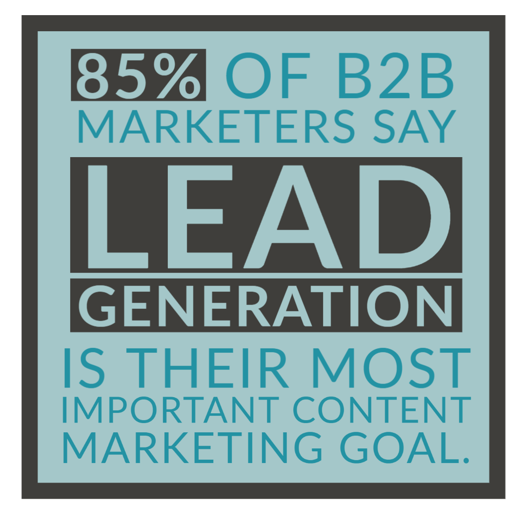85% of B2B marketers say lead generation is their most important goal.