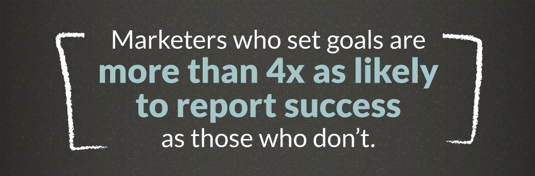 Marketers who set goals are 4X as likely to report success