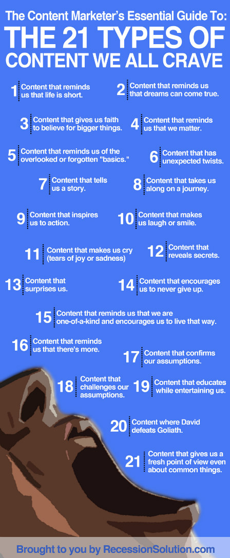 What Type of Content Do Your Readers Crave?