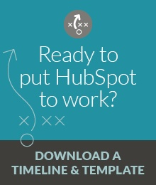 Hubspot Implementation Timeline