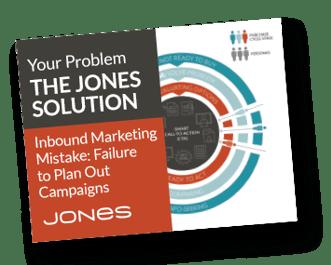 problem-solution inbound campaign planning