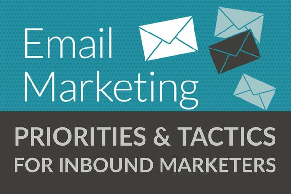 Email Marketing Priorities & Tactics for Inbound Marketers