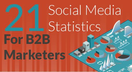 21 Social Media Statistics for B2B Marketers