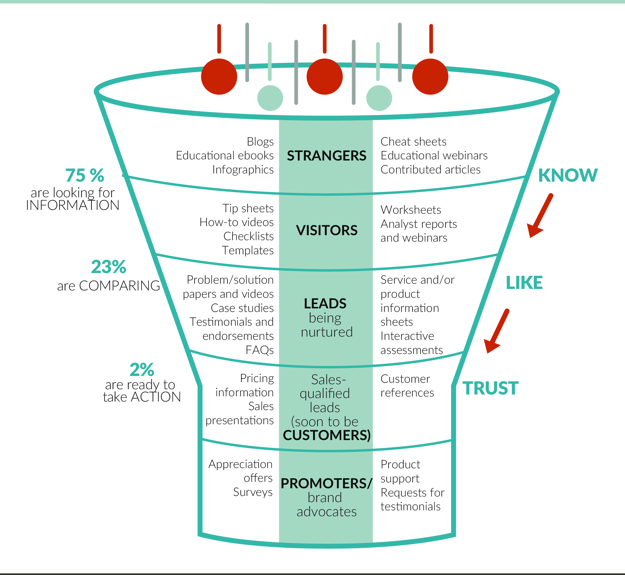 Funnel_graphic_pg2-07-1