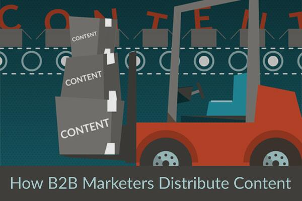 How B2B Marketers Distribute Content [infographic]