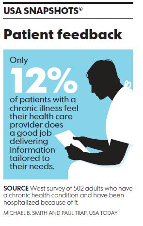 JONES-healthcare-marketing-infographic-jan9blog.png