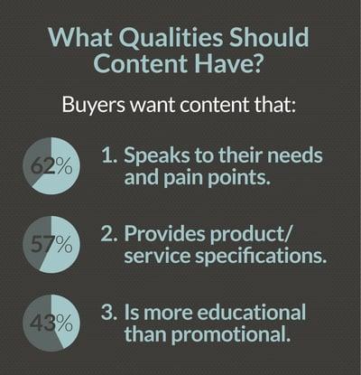 JONES-infographic-B2B-content-influences-purchase-1