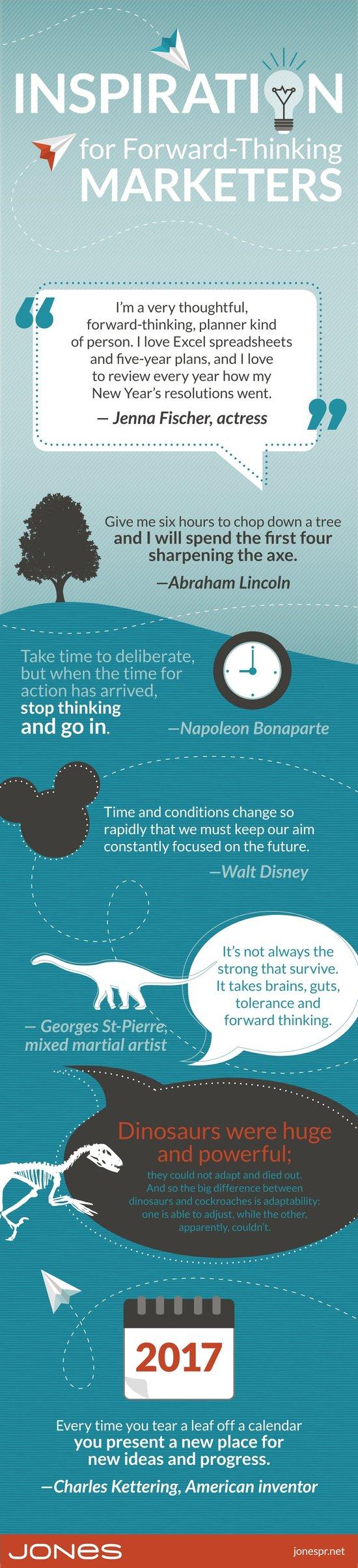 JONES-infographic-forward-thinking-inspiration.jpg