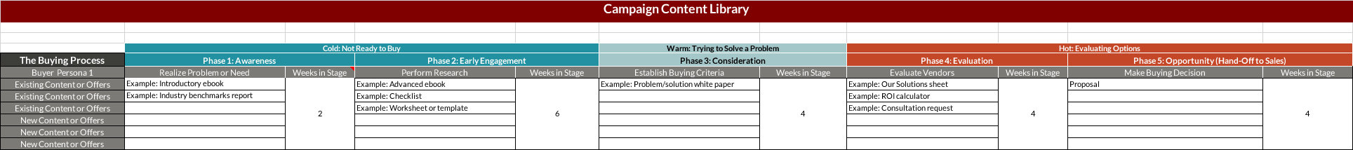 JONESBlog-feb20-20-lead-nurturing-template-content-library