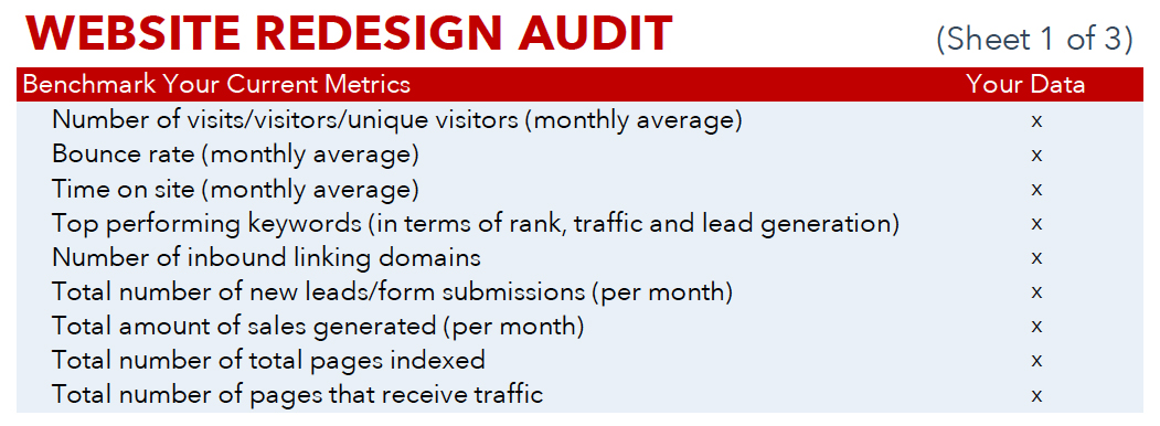 JONESblog-April7-2020-website-audit-template-metrics