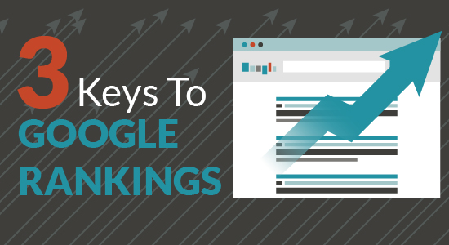 3 Keys to Google Rankings