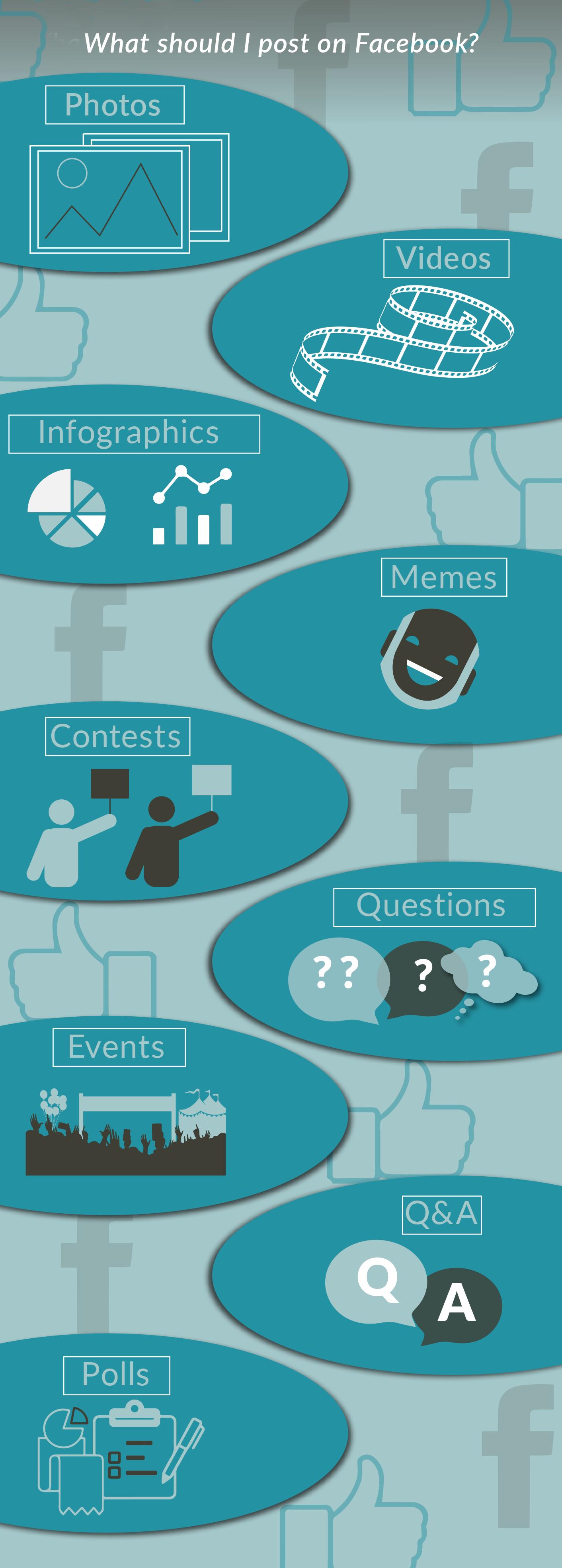Jones-complete-social-media-guide-facebook-whattopost