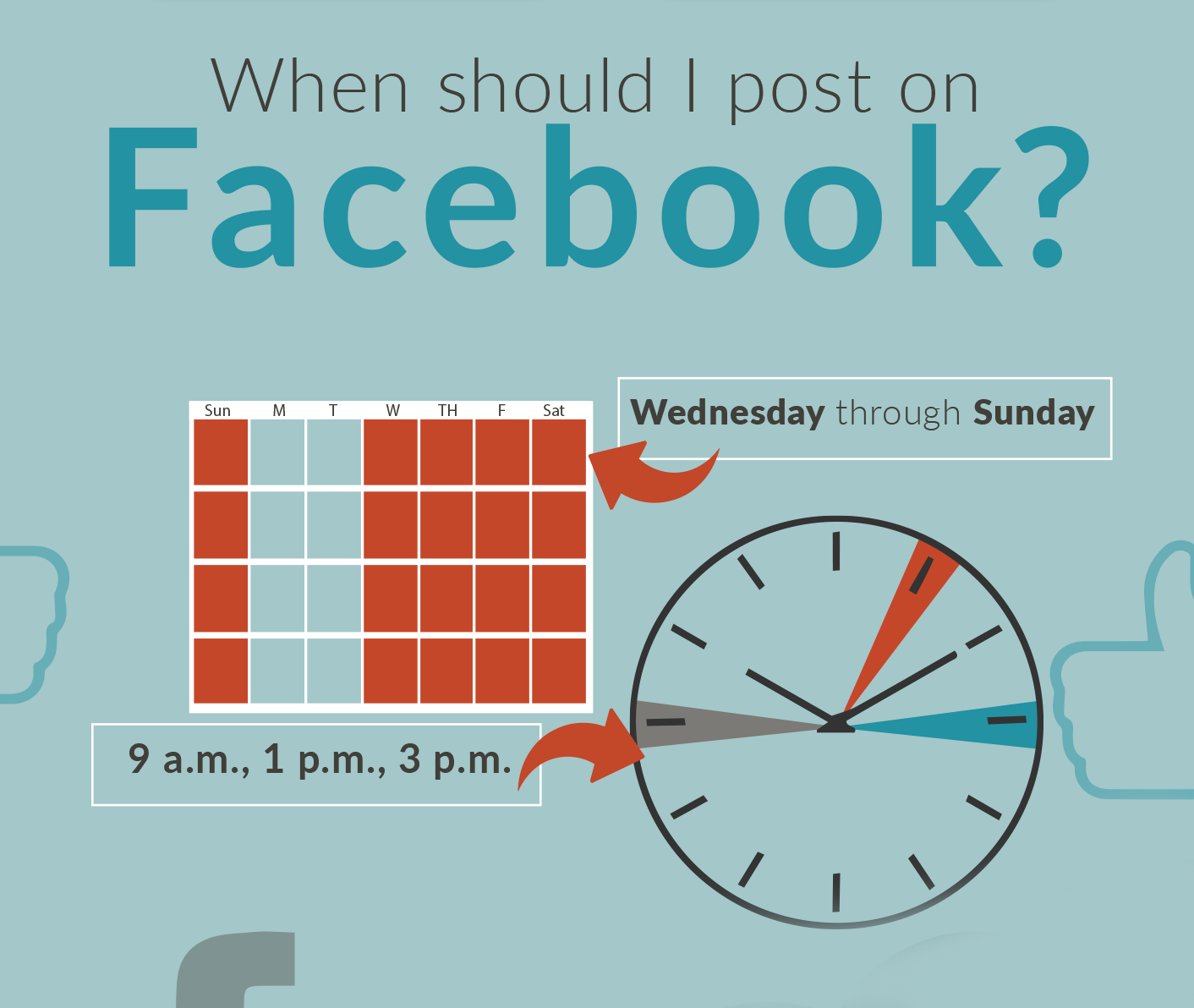 Jones-complete-social-media-guide-facebook-whentopost