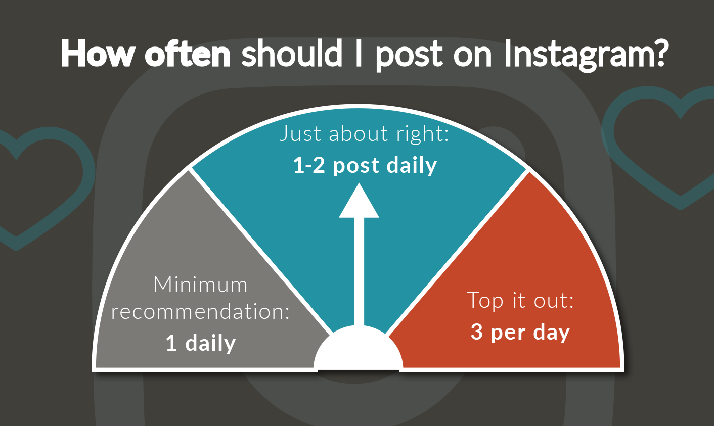 Jones-complete-social-media-guide-instagram-howoftentopost