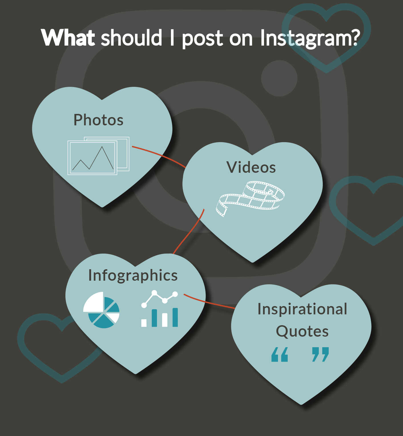 Jones-complete-social-media-guide-instagram-whattopost