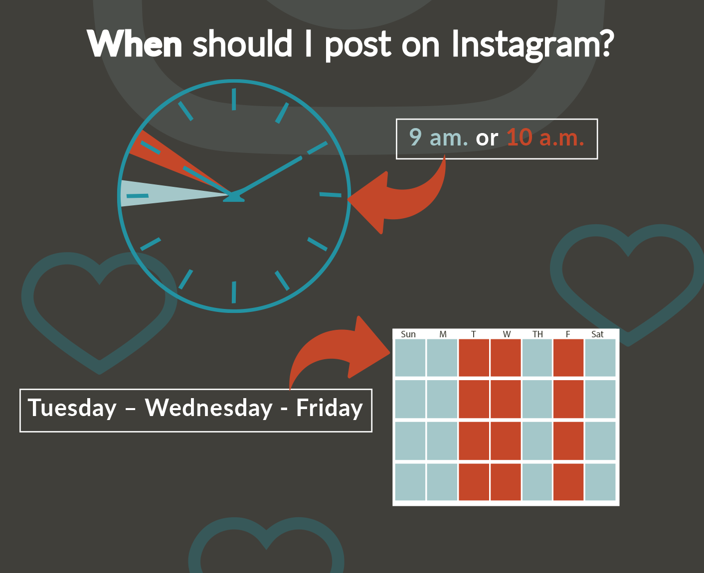 Jones-complete-social-media-guide-instagram-whentopost