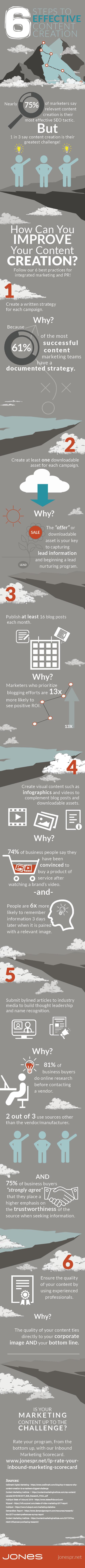 Jones-infographic-inbound-marketing-content-creation-checklistDraft3