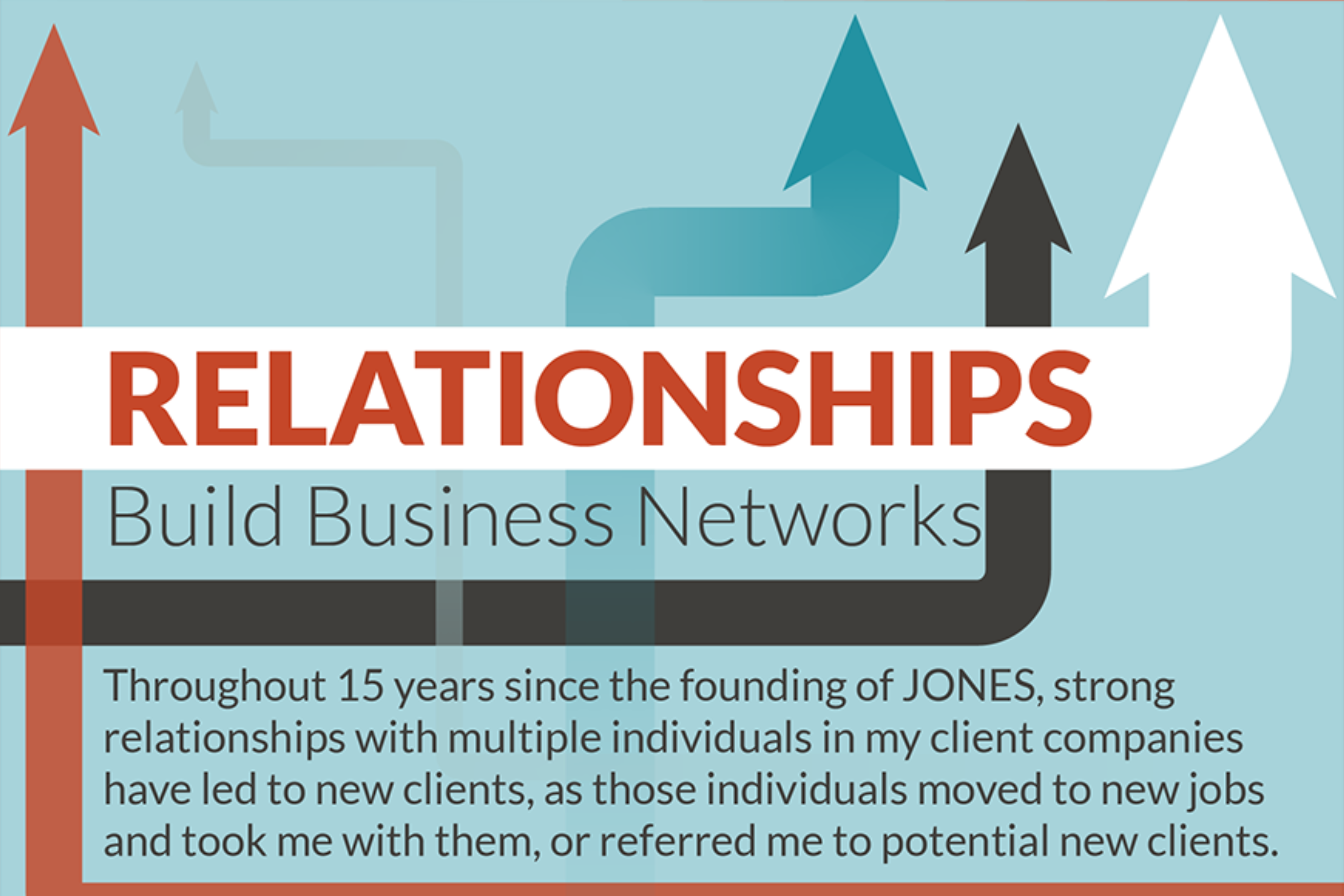 Lessons from 15 Years_ Today's Strong Relationships Are Tomorrow's Enduring (Or New) Accounts