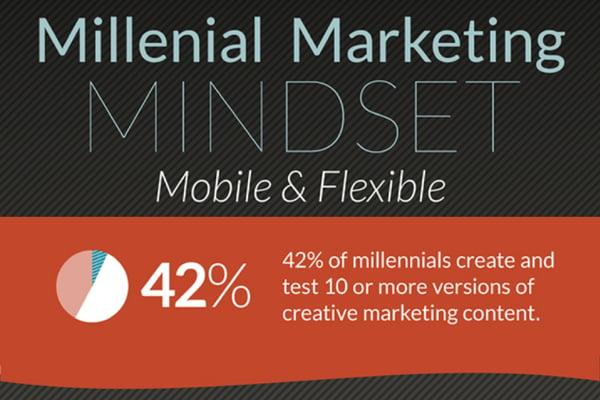 Millennial Marketing Mindset Mobile Flexible