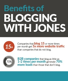 BenefitsOfBlogging.jpg
