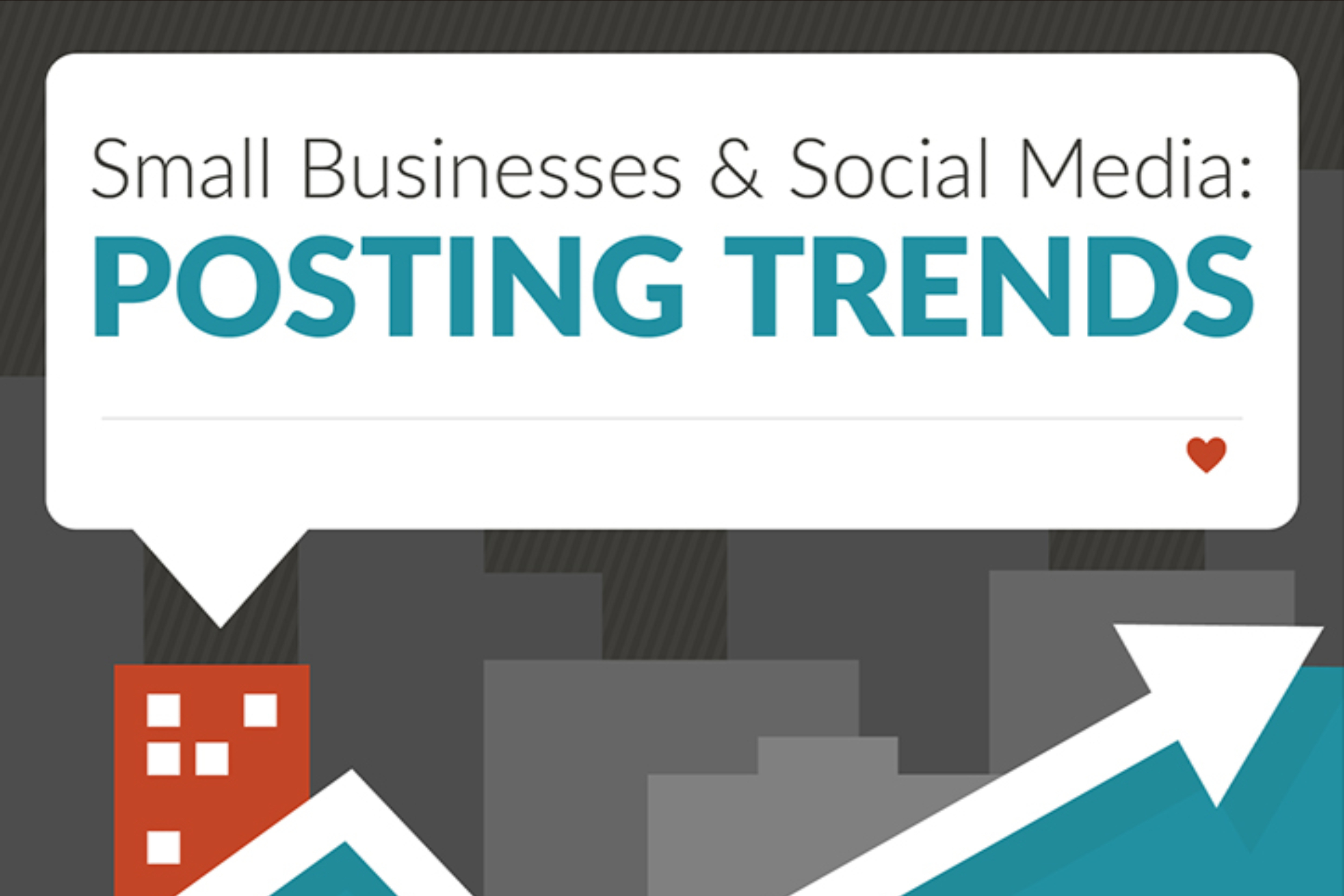 Social Media Trends For Small Business (infographic)