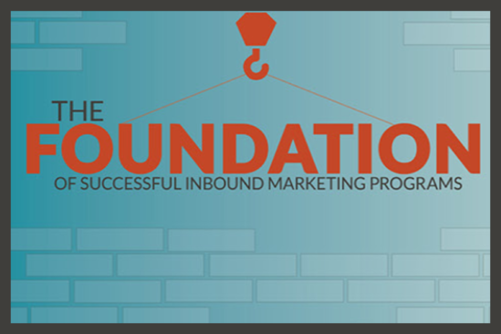 The Foundation Of Successful Inbound Marketing (infographic) -1