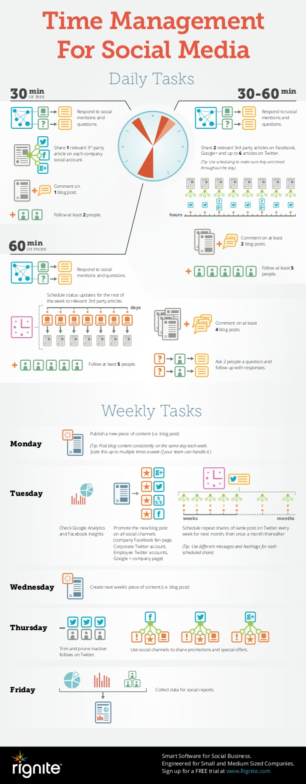 Time-Management-For-Social-Media-Infographic copy