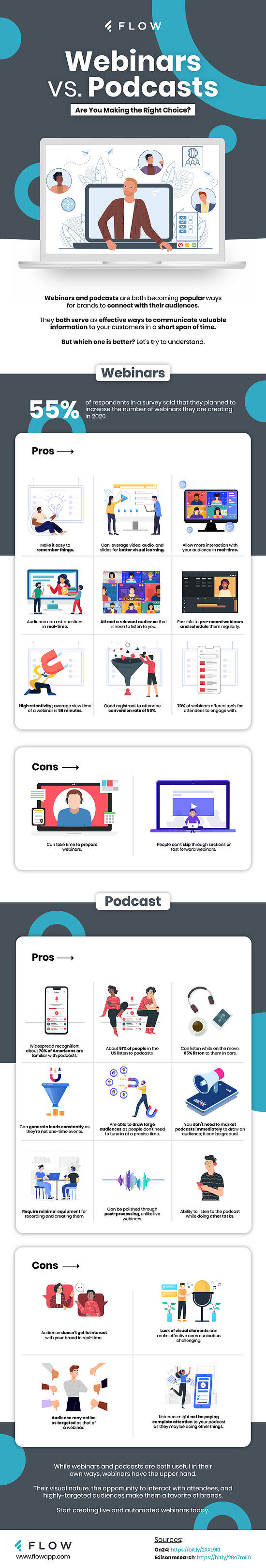 Webinars_vs._Podcasts_Are_You_Making_the_Right_Choice
