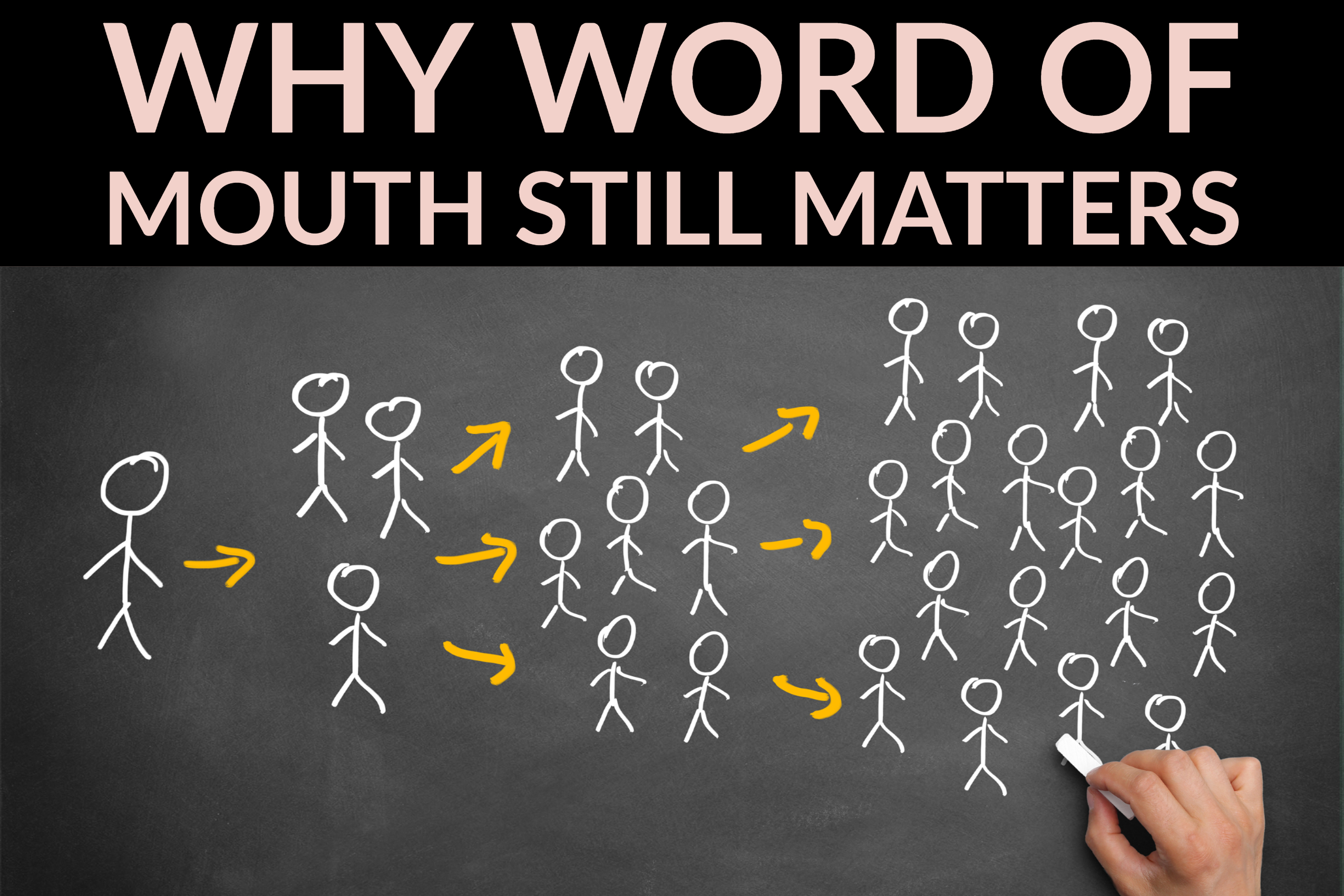 Why Word Of Mouth Still Matters