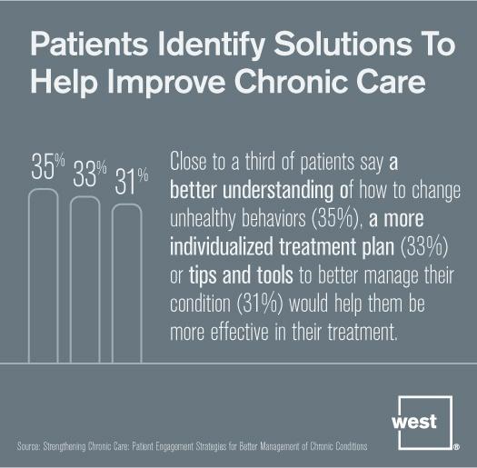 __14_patients identify solutions.jpg