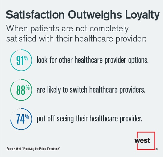 __9_Satisfaction_Outweighs_Loyalty