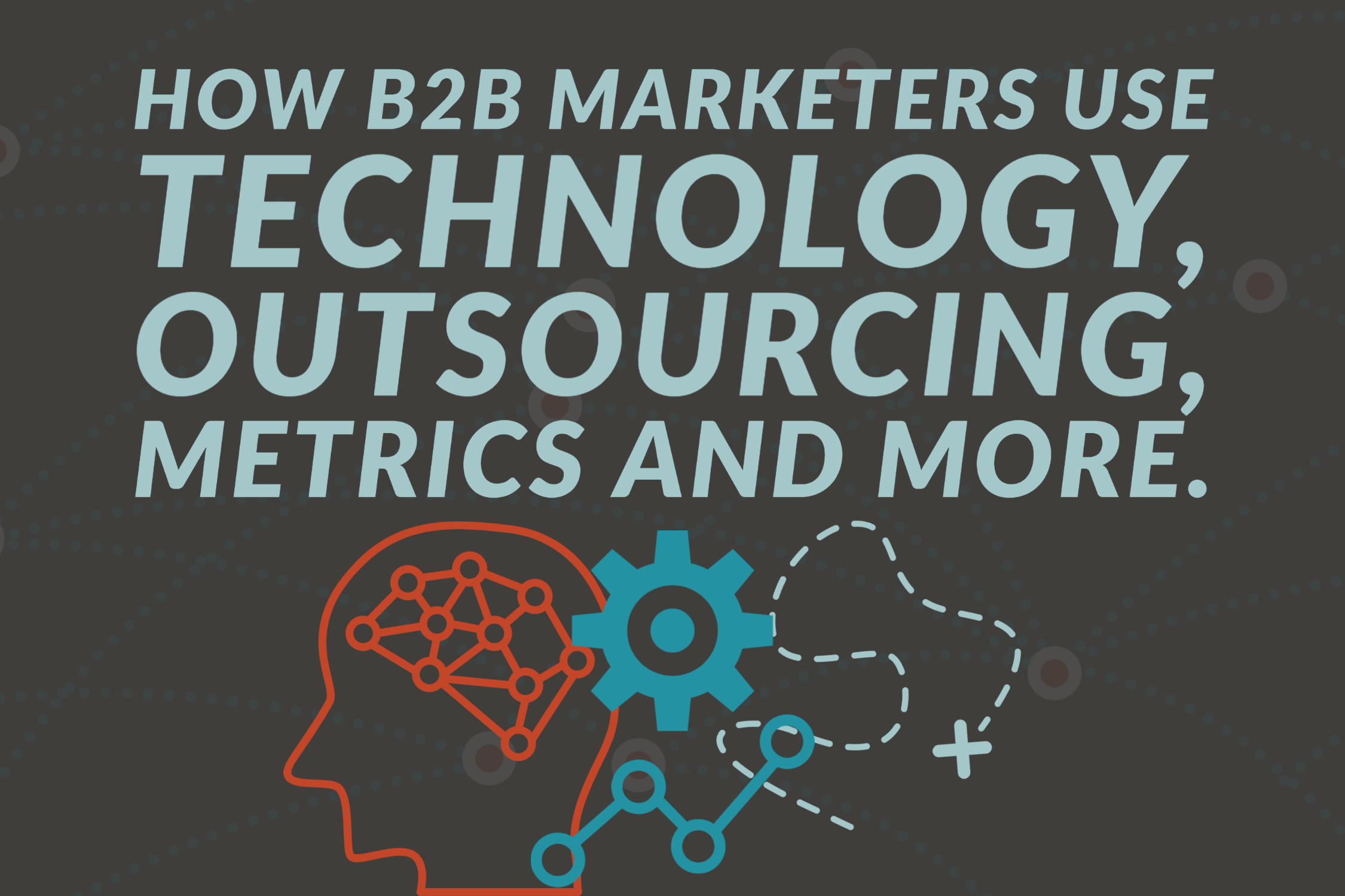april 22 blog post-b2b-marketing