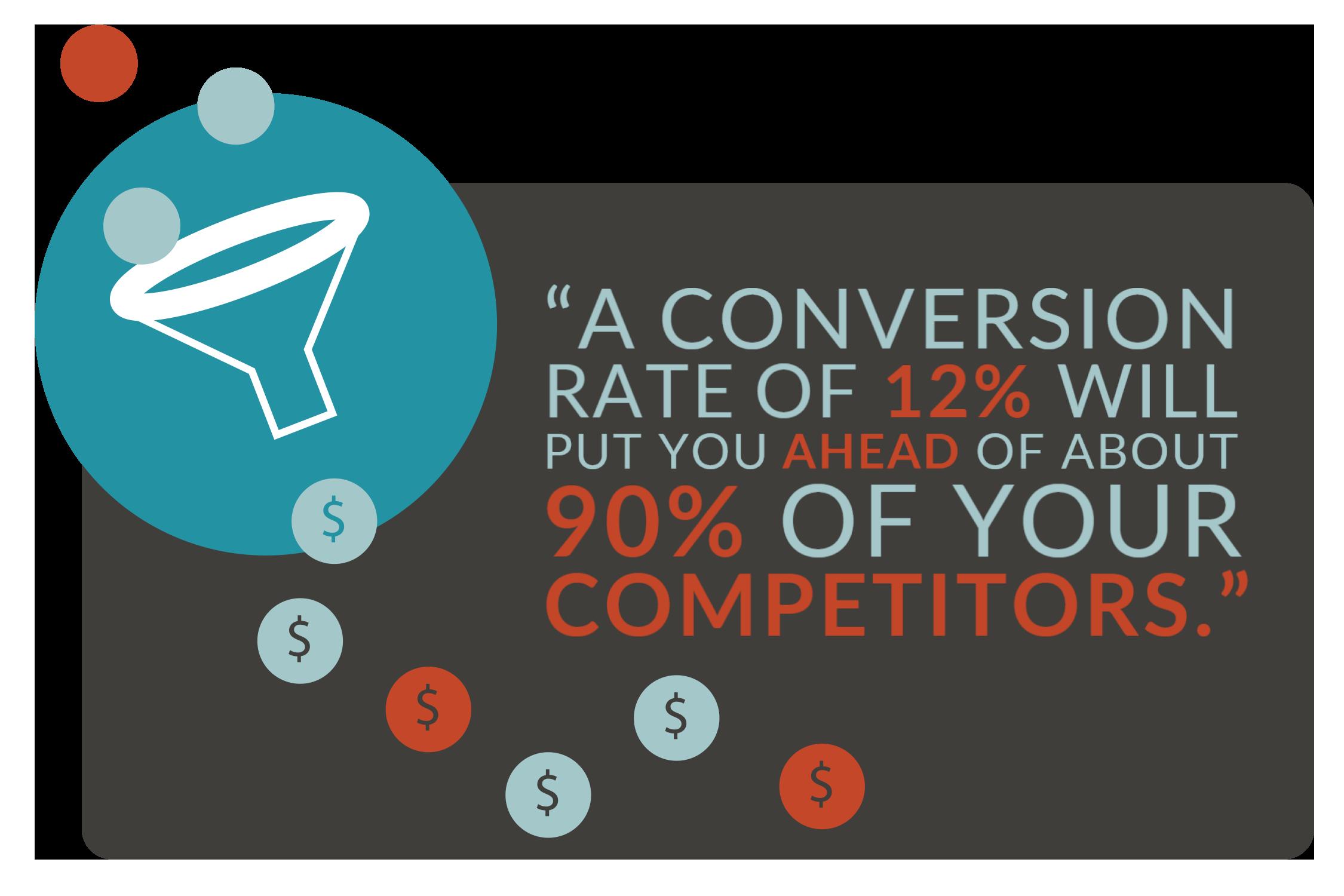 conversion_rate_average_jones_blogimages