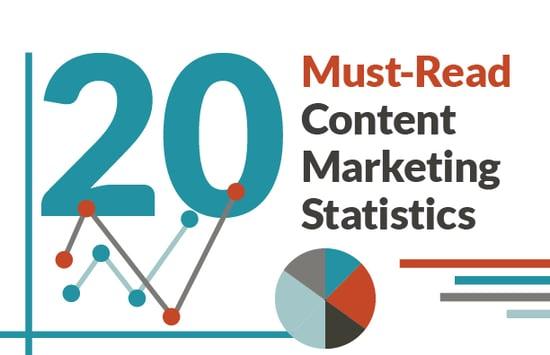 jones blog image-July 14 - content marketing stats