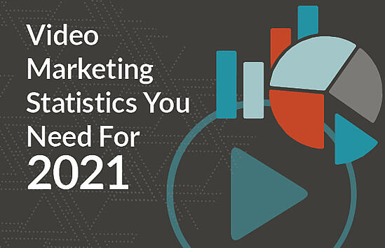 jones blog image-July 23 - video marketing statistics