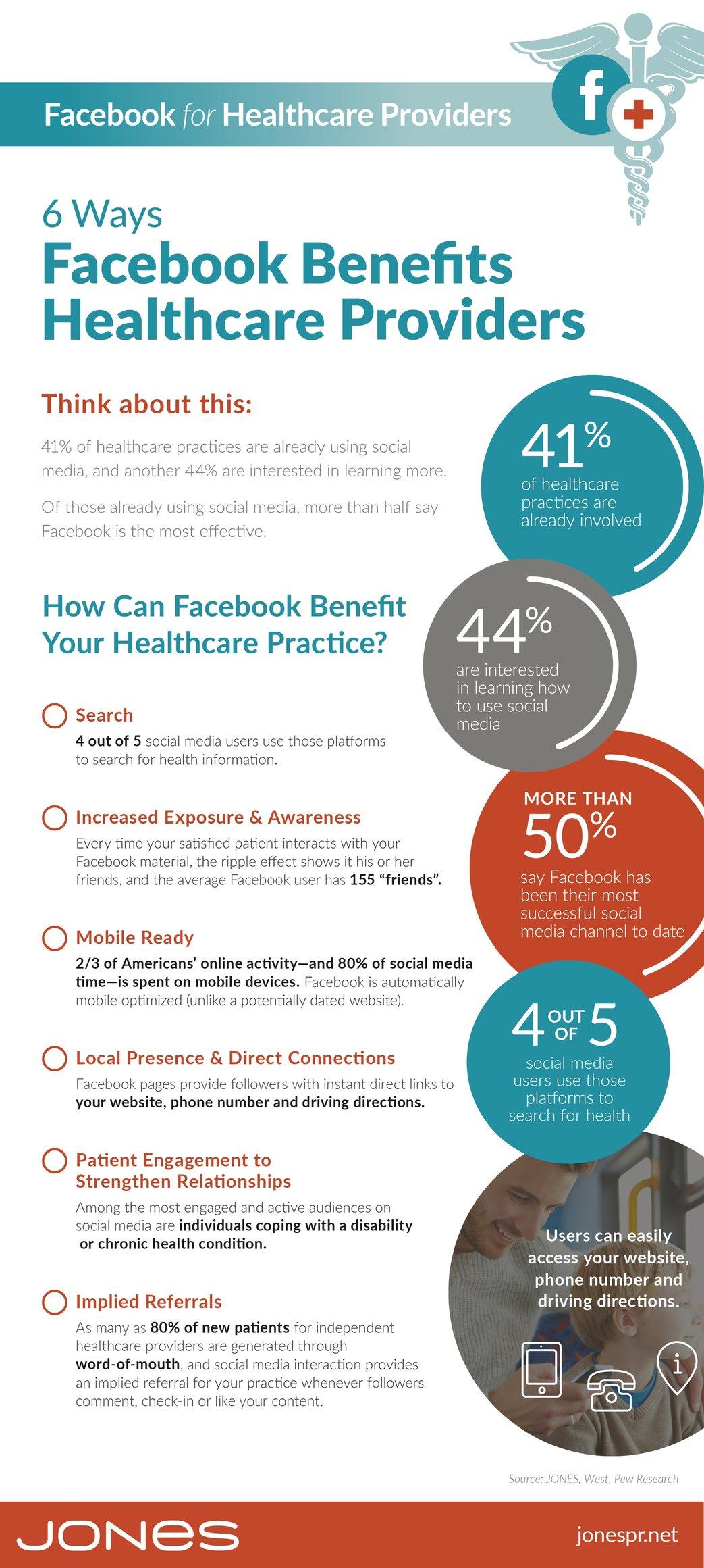 jones-infographic-benefits-facebook-healthcare-01