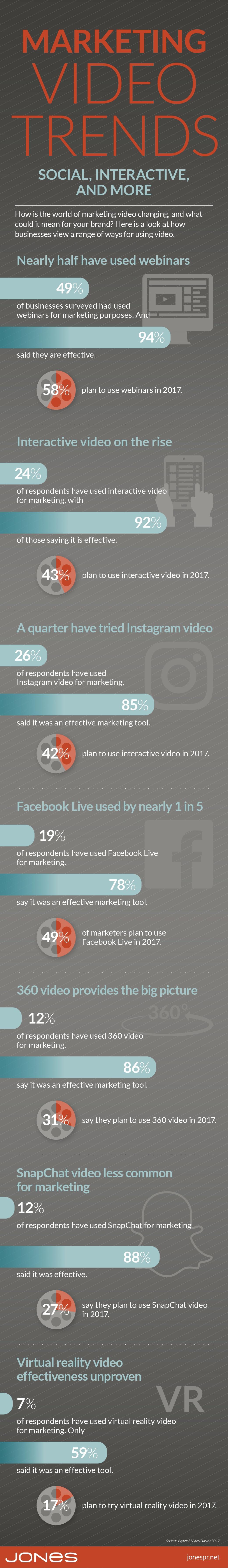 jones-infographic-marketing-video-trends.jpg