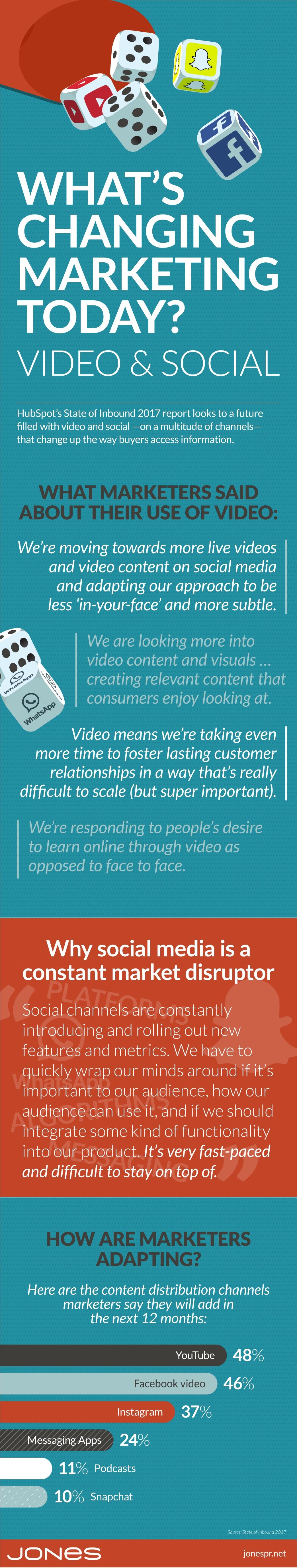 jones-video-social-marketing-disruptors.jpg